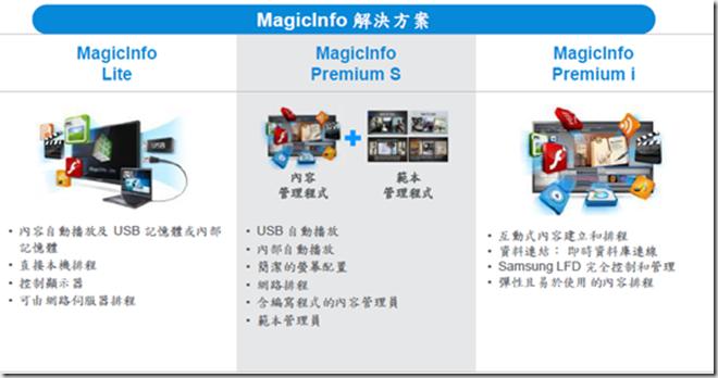 Samsung MagicInfo 軟體版本差異為何? | 騰雲駕霧部落格